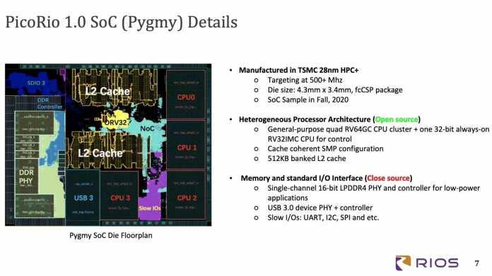 Raspi-Konkurrent mit RISC-V: RIOS PicoRio in der Entwicklung