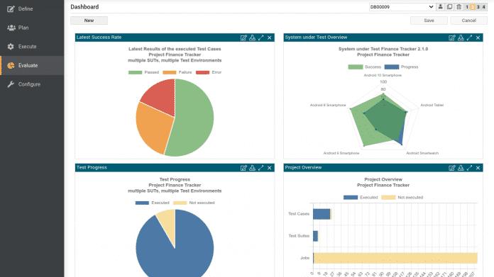 Klaros-Testmanagement nutzt jetzt PrimeFaces als User Interface
