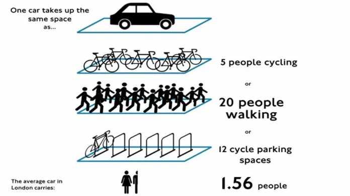 Platz für sicheres Fahrradnetz in 30 Städten laut Greenpeace-Studie
