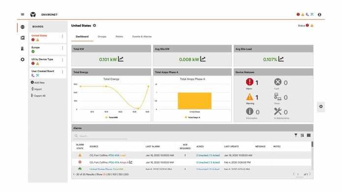 Edge-Monitoring für KMU: Vertiv Environet Alert