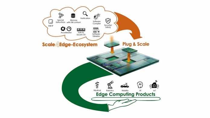 Scale4Edge: Vertrauenswürdige RISC-V-Spezialprozessoren