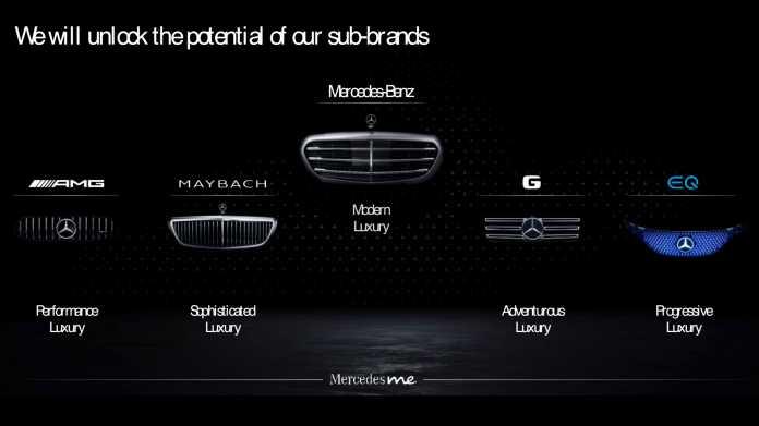 Auch Daimler will führender Elektroauto-Hersteller werden