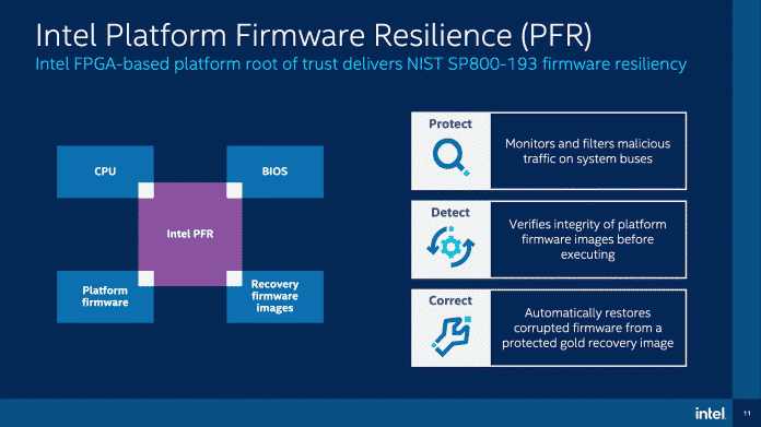 Plattform Firmware Resiliance