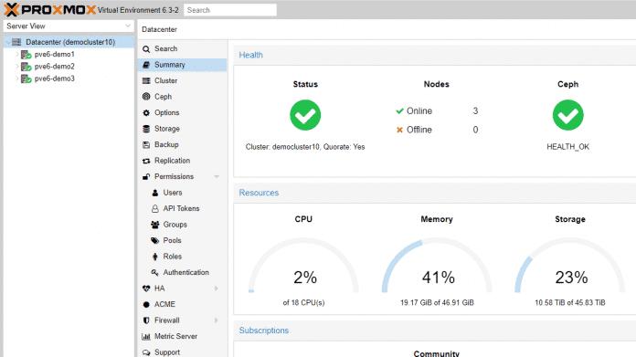 Proxmox VE 6.3 mit aktuellem Ceph und neuen ZFS-Funktionen