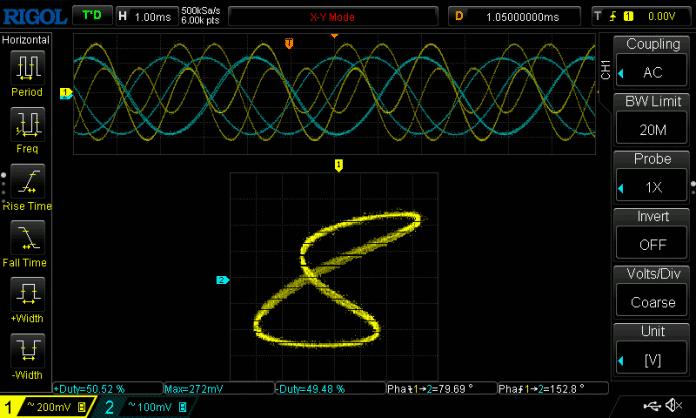 Bildschirm vom Oszilloskop: XY Mode