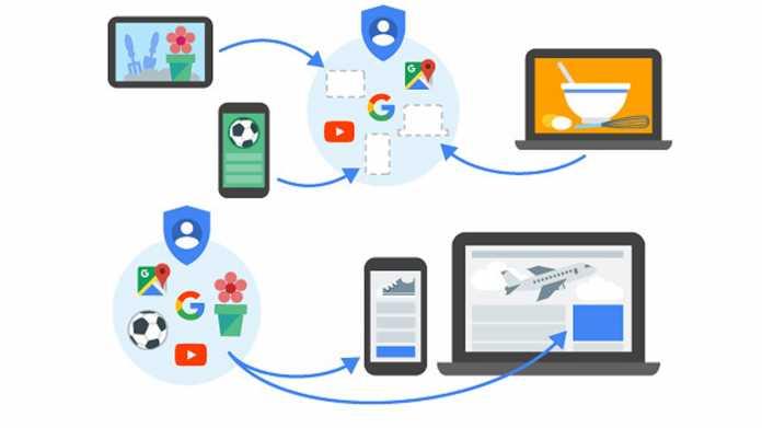 Australiens Verbraucherschutzbehörde zieht gegen Google vor Gericht