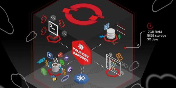Grafische Veranschaulichung der neuen Developer Sandbox in Red Hat OpenShift