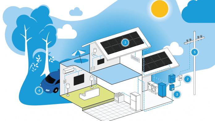 Q-Cells, Solarstrom vom Hausdach