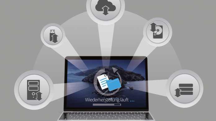 Daten am Mac sichern, aber richtig