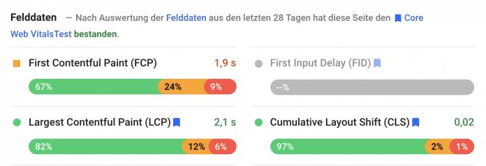 Darstellung von Felddaten ohne FID-Daten, welche ausgegraut dargestellt werden. Der Core Web Vitals-Test wird trotzdem als bestanden angezeigt.