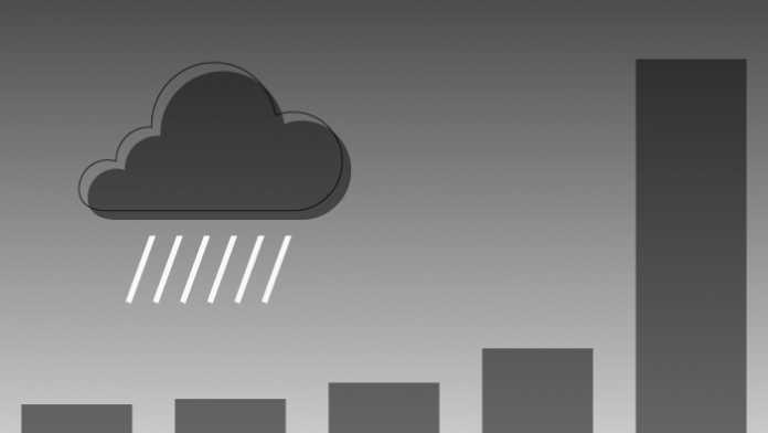 Statistik der Woche: Milliardenschäden durch Starkregen