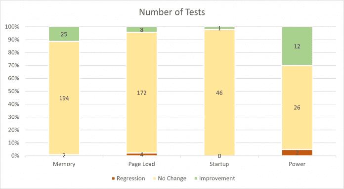 Screenshot Ergebnis