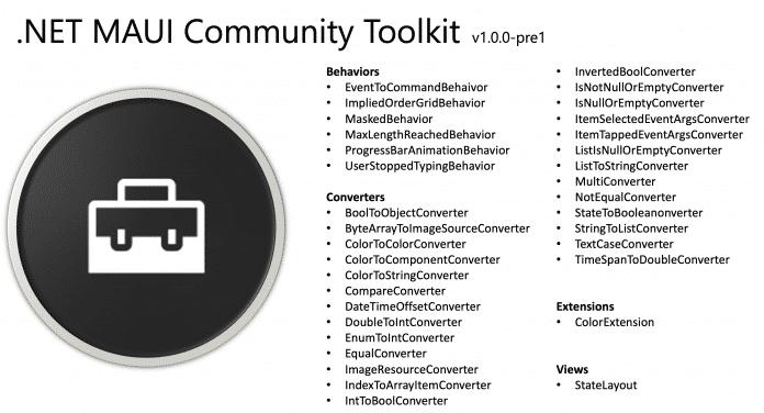Übersicht der Community-Beiträge, die im .NET MAUI Community Toolkit bereits enthalten sind