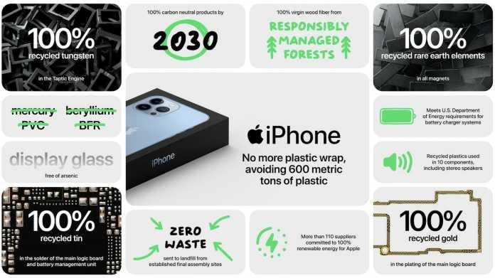 Apples Ökoinitiative