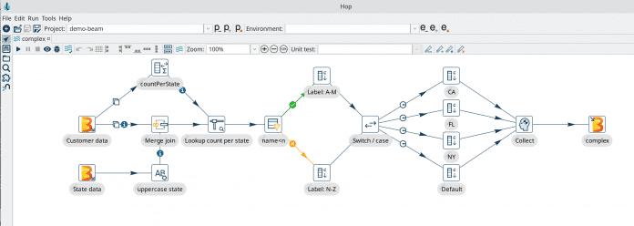 Apache Hop 1.0: Portierbare Runtimes für Apache Spark, Apache Flink, Google Dataflow oder auch Apache Beam