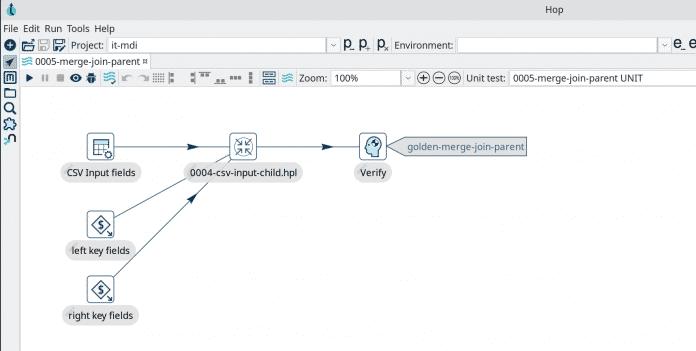 Apache Hop Orchestration Platform, Hop GUI: Die visuelle Benutzeroberfläche erlaubt vollen Zugriff auf alle Funktionen. Hauptversion 1.0 ist ein Fork von Kettle.