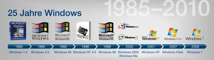 Zeitstrahl der Windows-Versionen