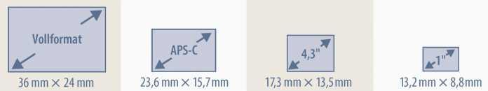Sensorgrößen im Vergleich