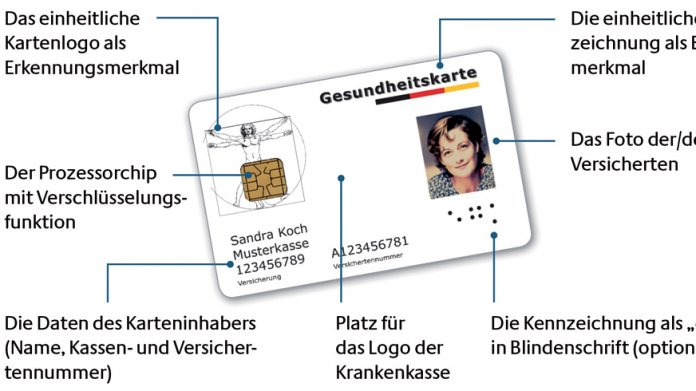 Foto für elektronische Gesundheitskarte ist Pflicht