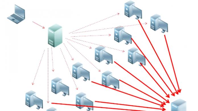 Finnland: DDoS-Attacke auf Heizungssteuerung