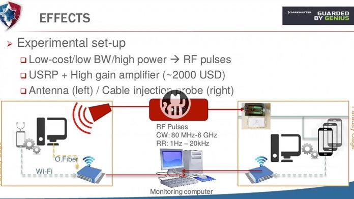 34C3: Forscher zeigen gezielte EMP-Angriffe auf Smartphones