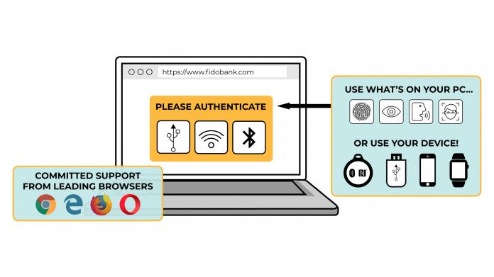 Mozilla, Google und Microsoft unterstützen WebAuthn und damit Logins ohne Passwörter