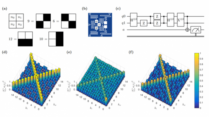 Italienische Forscher realisieren einfaches neuronales Netz mit Quantencomputer
