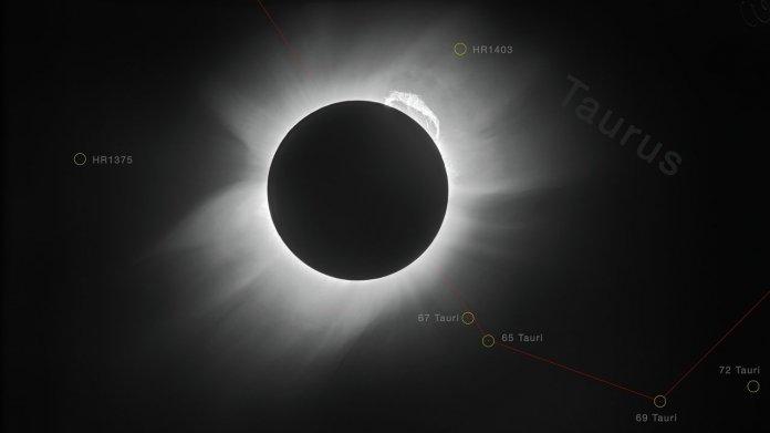 Konferenz EPSC-DPS: Wie die Sonne mehr über Planeten verrät