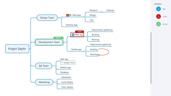 MindManager 2020: Mind-Mapping in der Cloud und für die Projektplanung