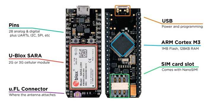 Spark Electron: Arduino-Board mit SIM-Karte