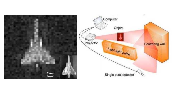 Ein-Pixel-Kamera fotografiert Objekte ohne direkte Sichtverbindung