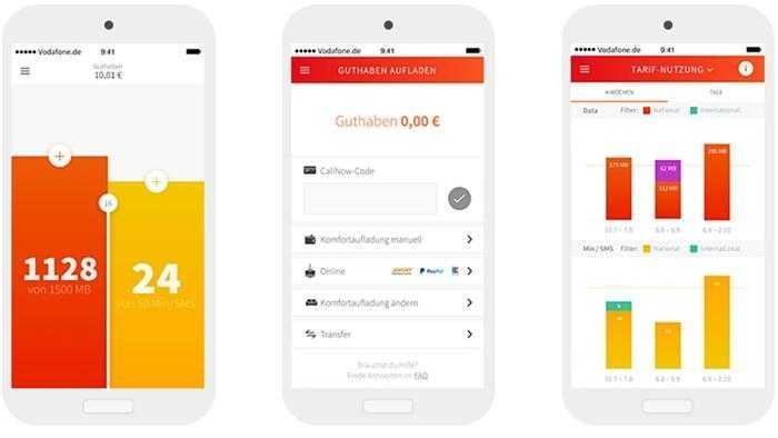 Über die App lassen sich Datenvolumen und Gesprächsminuten anpassen und nachbuchen –sowie der Verbrauch kontrollieren.