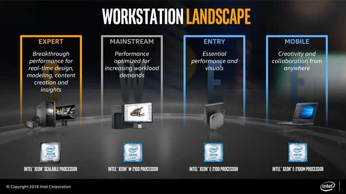 Xeon E-2100: 10 CPUs für Einsteiger-Workstations mit maximal 6 Kernen