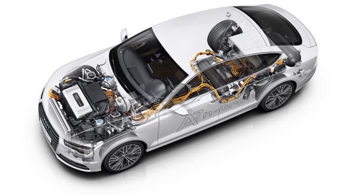 Audi, alternative Antriebe