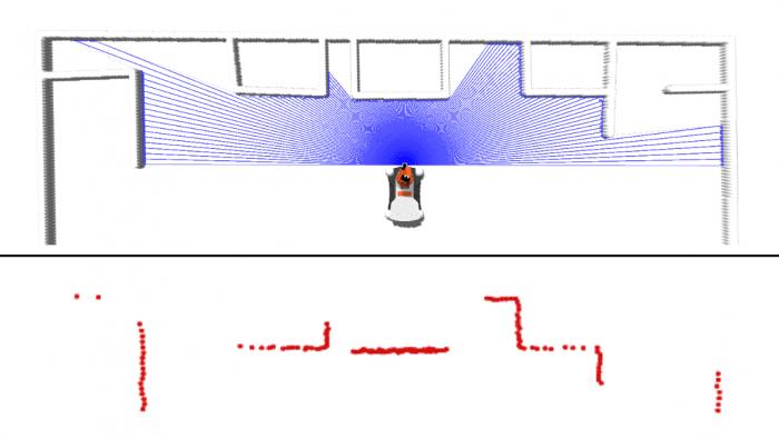 Visualisierung einer einzelnen 2D-Laserscanner-Messung. Der Scanner ist an der Vorderseite des Roboters (youBot) befestigt und tastet mit den Laserstrahlen die Umgebung ab. Die roten Punkte visualisieren die Messdaten, wie sie nach einer Einzelmessung des Scanners auf dem Verarbeitungsrechner vorliegen.