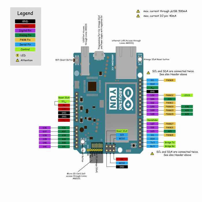 arduino.cc