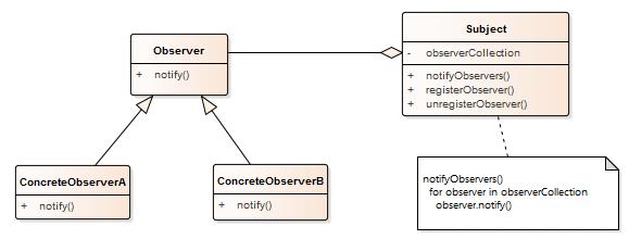 C++ Core Guidelines: Regeln für Klassen