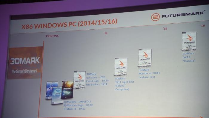 AMDs 3D-Schnittstelle Mantle: 3DMark und Capcom-Engine Panta-Rhei kompatibel