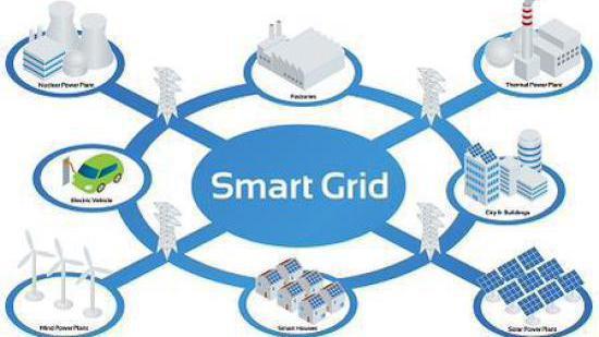 ENISA: Empfehlungen für eine europäische Smart-Grid-Zertifizierung | iX