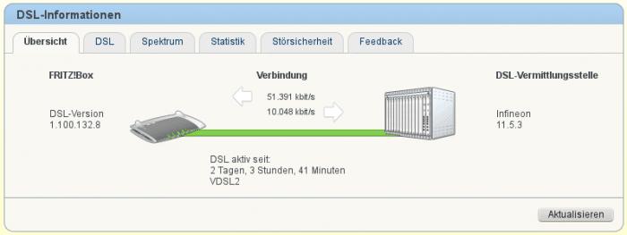 Wie bei ISDN-DSL-Kombi-Anschlüssen: Der Router kann den DSLAM zwar weiterhin per ATM ansprechen (DSL-Synchronisation besteht), aber die IP-Verbindung wird kurz getrennt. Das wirkt sich bei All-IP-Anschlüssen leider auch auf den Telefoniedienst aus. Die Telekom arbeitet weiterhin an einer Lösung.