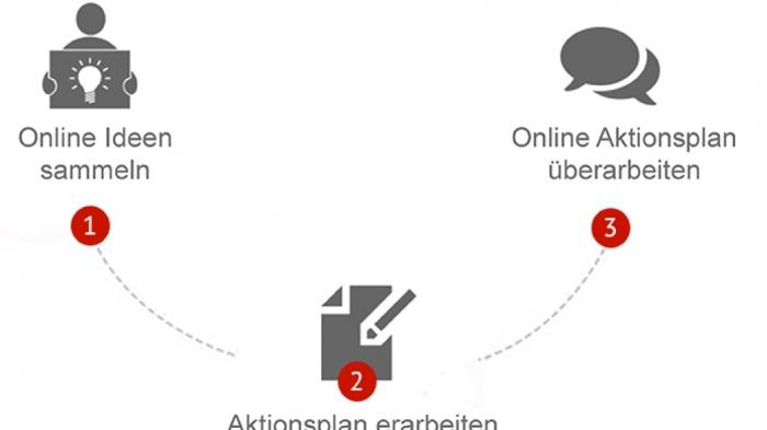 Open Data: Deutschland sucht die Super-Daten