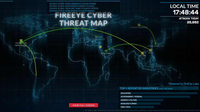 Fireeye Cyber threat map