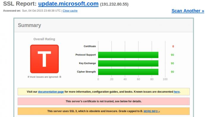 Zertifikats-Probleme: Microsoft zerschießt Windows Update | heise ...