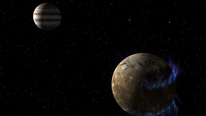 Polarlichter auf Ganymed