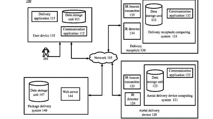 Paketdrohne: Google lässt sich beweglichen Paketempfangsbehälter patentieren