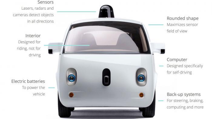 Google zu autonomen Autos: Fahren ohne Fahrer ist sicherer