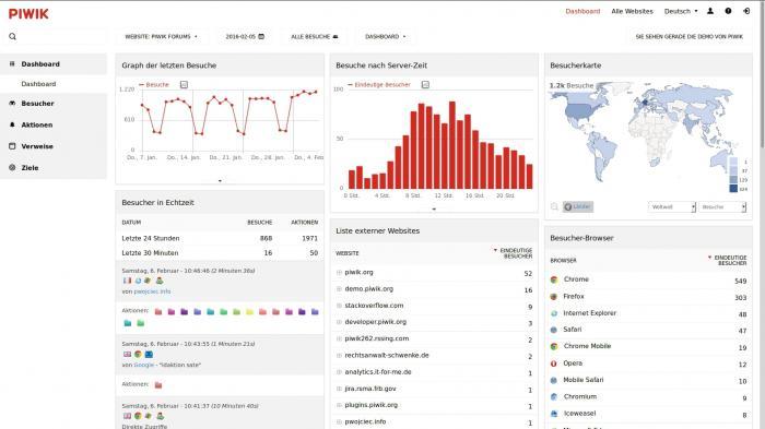 Webanalyse-Tool Piwik 2.16.0