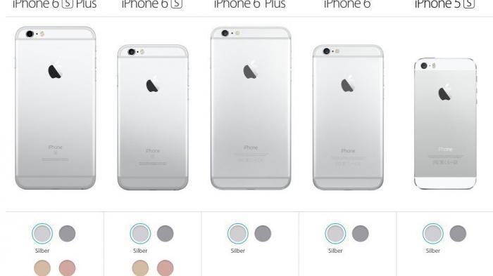 iPhone 4s und 5c auch in Indien eingestellt