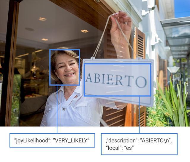 Die API will Stimmungen von Menschen und Inhalte von Texten gleichermaßen erkennen.