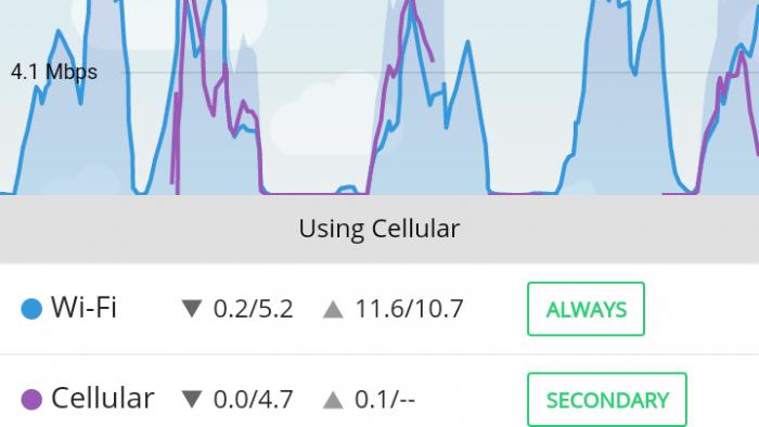 MWC 2016: Bessere Verbindung mit Speedify Mobile